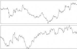 Random walk and real stock market